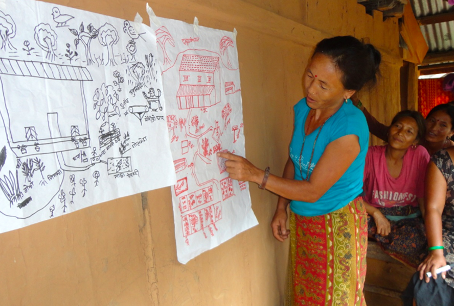 Participatory learning for smallholder farmers