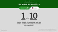 Infographic with text: #PostCovidResilience – The World with Coronavirus. 1 in 10 families in Liberia can still send their children to school as regularly today as before the COVID-19 pandemic.