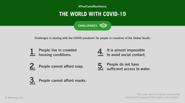 Infographic with text: #PostCovidResilience - The World with Coronavirus. Challenges in dealing with the COVID-19 pandemic for people in countries in the Global South.
