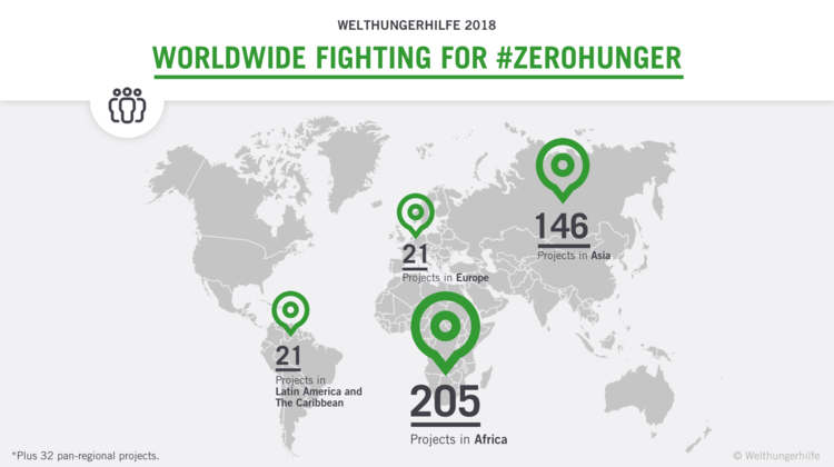 Global map about the projects supported by Welthungerhilfe to fight for #ZeroHunger.