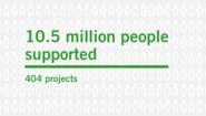 Text graphic: 10.5 million people supported, 404 projects