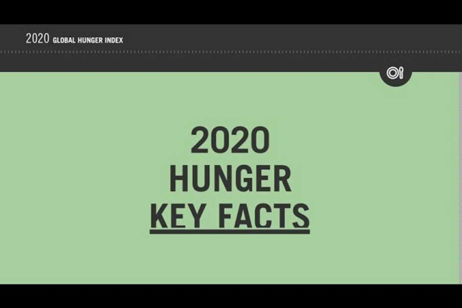 Facts about Hunger | Global Hunger Index 2020